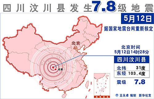2008年5月12日14时28分在四川汶川(东经103.4度,北纬31.0度)发生M7.8级地震